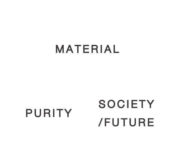 MATERIAL|PURITY|SOCIETY/FUTURE